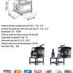 Características dos recuperadores Ravelli